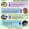 Errekako biodibertsitatea ezagutu